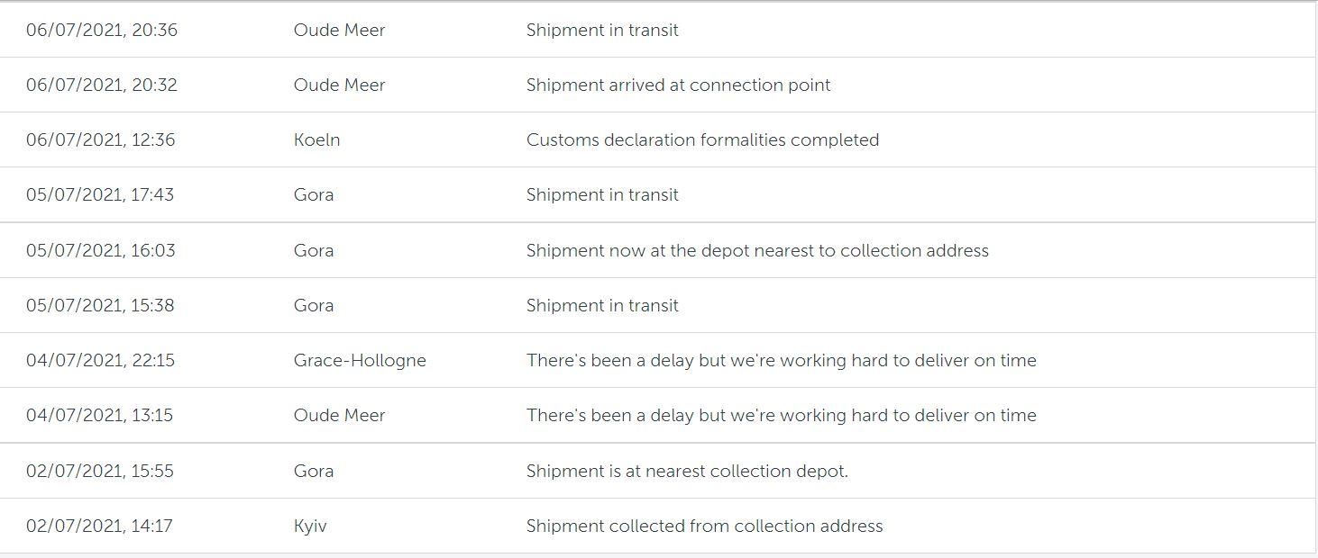Доставка FedEx от Handmade-Hub